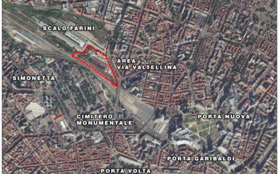 Trasformazione e rigenerazione urbana Scalo Valtellina-Farini